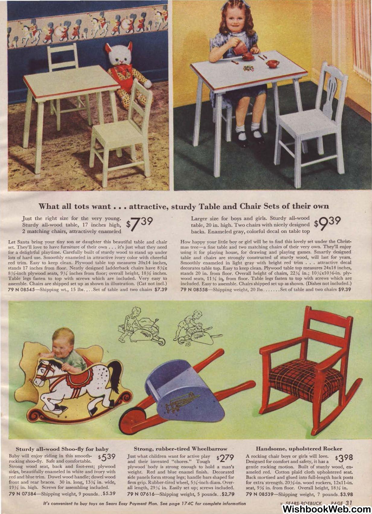 1945 Sears Christmas Catalog   Sears christmas catalog